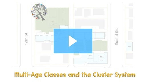 Multi-Age Grouping and the Cluster System - Explained!